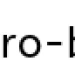 【誰でも出来る】WordPress(ワードプレス)インストール方法
