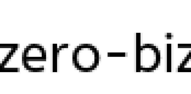 WordPressテーマランキング