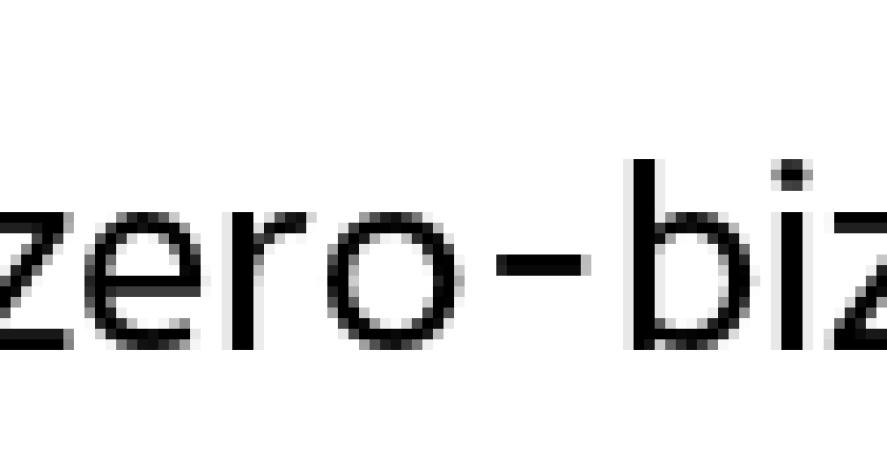 WordPressテーマ追加