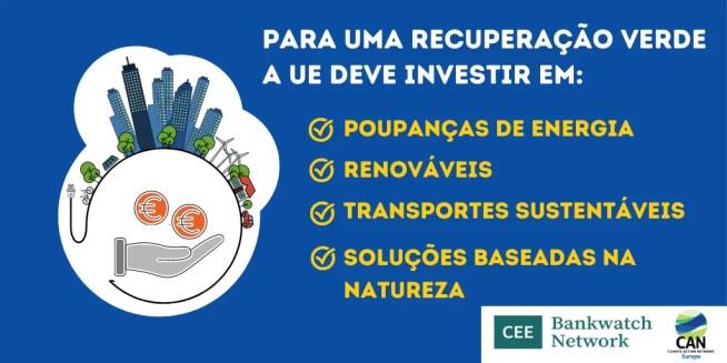 ZERO quer neutralidade climática e recuperação verde no Plano de Recuperação e orçamento de longo prazo a discutir no Conselho Europeu de 17 e 18 de julho