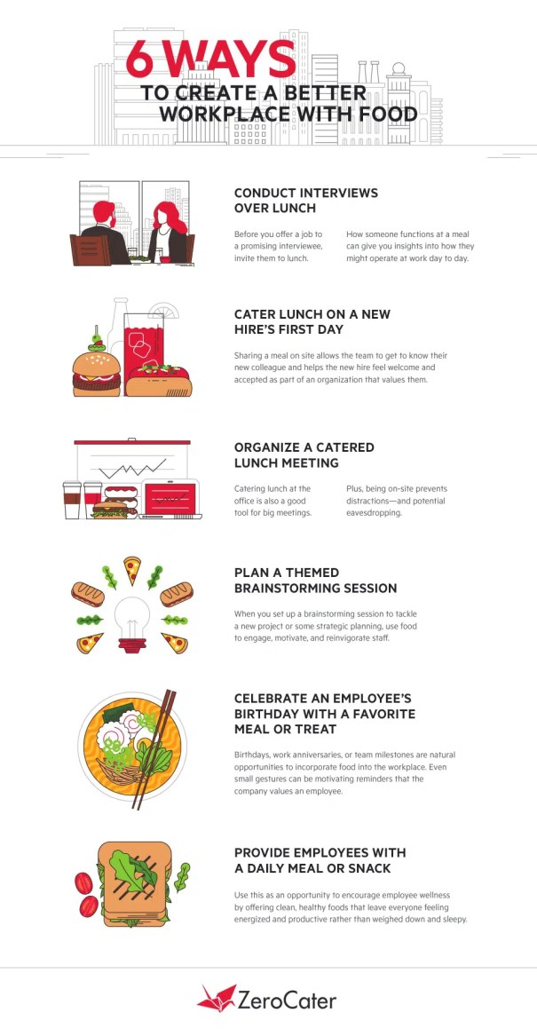 Create a Better Workplace with Food