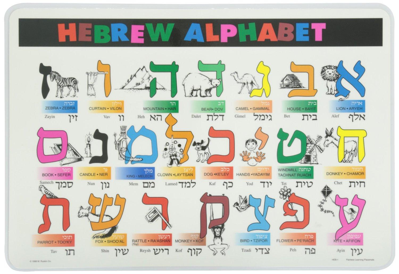 Psychedelic Video Based On The Hebrew Alphabet Zero
