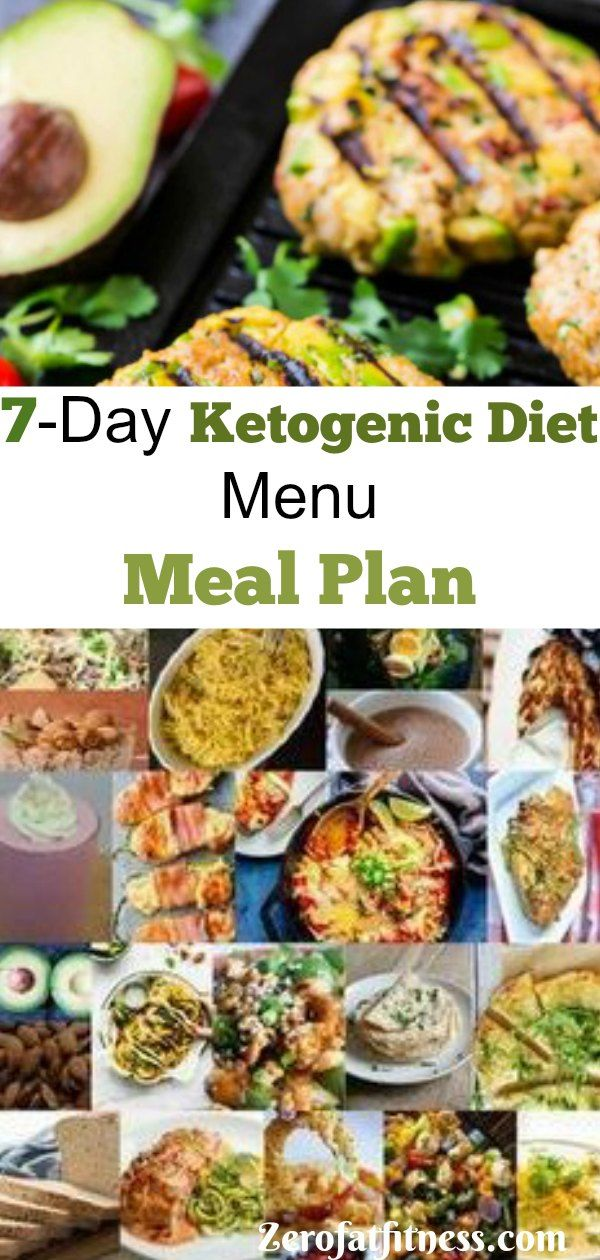 7-Day Ketogenic Diet Menu Meal Plan