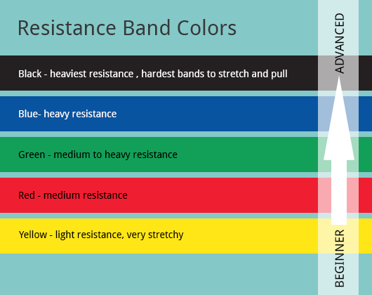 resistance bands color meaning - 10 Best Resistance Band Exercises for Legs and Glutes