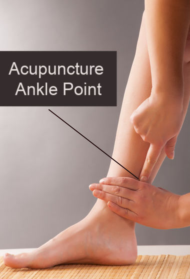 Acupuncture for Weight Loss - How it Does Work?