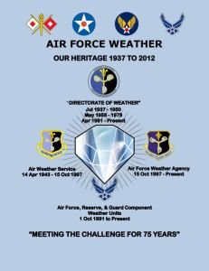 air-force-weather-cover