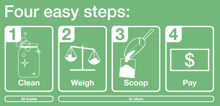 Bulk Barn's easy steps!