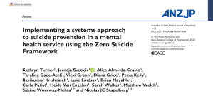 Implementing a systems approach to suicide prevention in a mental health service using the Zero Suicide Framework
