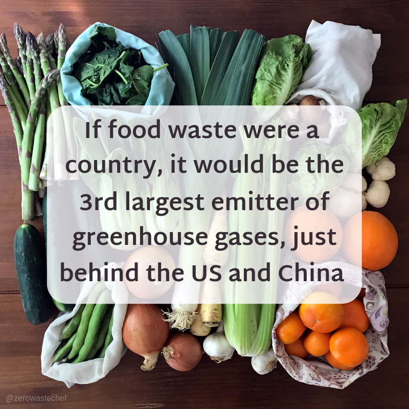 23 Simple Ways to Reduce Planet-Heating Food Waste