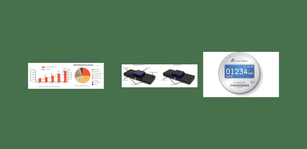 IoT Explosion Diagrams