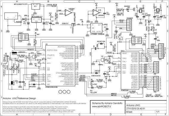 Schéma électronique - carte Arduino Uno_Wedilas.com