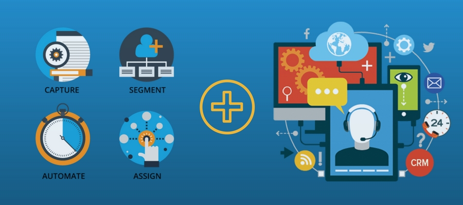 marketing automation and crm