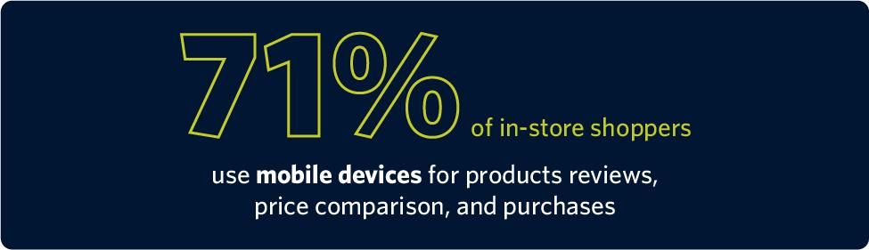 peak planning mobile marketing stats