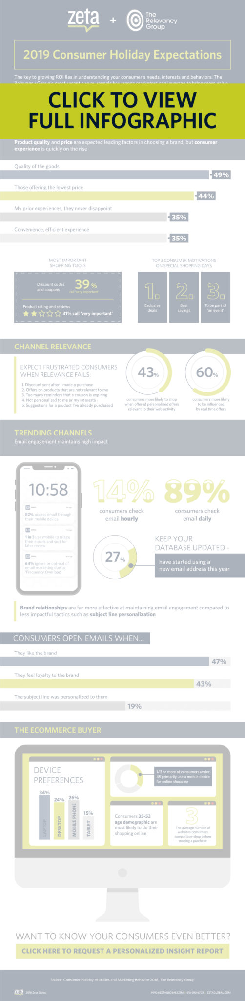 infographic teaser
