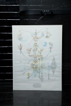 Vtg Roland Emett Signed H.M.S. PUSSIEWILLOW 1 A Celestrial Cats' Cradle Ex Cond