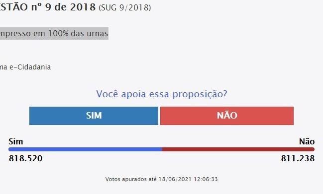 """O presidente Rodrigo Pacheco acatou o projeto do """"voto auditável"""",  e o mesmo foi colocado para consulta pública no site do Senado Federal."""