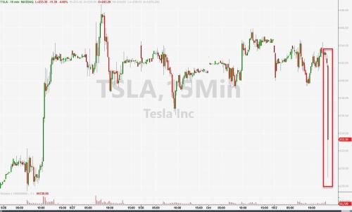 Tesla Stock Tumbles After Disappointing Q3 Deliveries