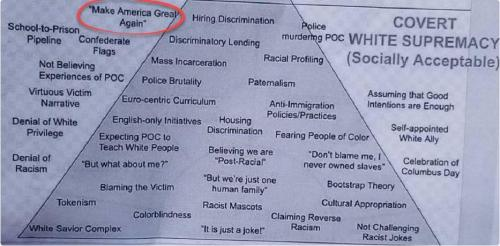 """""""Make America Great Again"""" Listed On Cali College's """"White Supremacy"""" Pyramid"""