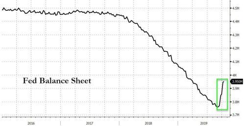 "QE4 ""Not A QE"" Begins: Fed Starts Buying BN In Bills Per Month Beginning Next Week"