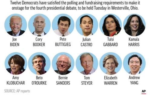 Watch Live: 'Democratic Dozen' Take Stage In Biggest Primary Debate Ever