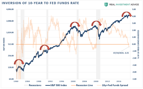 Why The Fed Could Cut By 50bps & Why It Won't Matter | Madhouse News