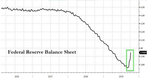 """Schiff Pummels Powell's QE-Denial Farce: """"The Fed Are A Bunch Of Liars"""""""