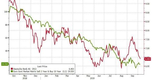 """""""Money's Not Worth Anything Anymore"""" - Ex-Credit Suisse CEO Blasts """"Crazy"""" Negative Rates"""