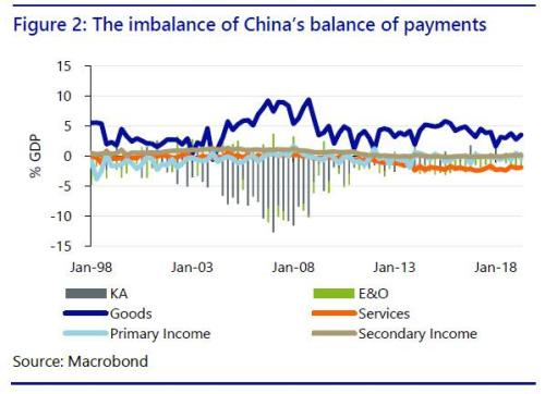 LOL-A-PLAZA: Why No US-China Currency Concert Is Likely
