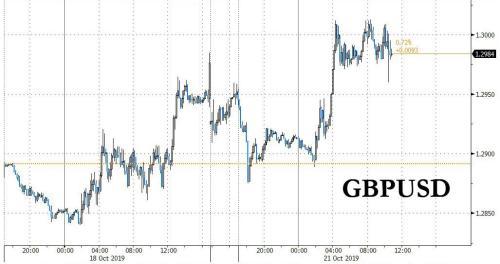 UK Parliament Speaker Bercow Blocks New Vote On Johnson's Brexit Deal