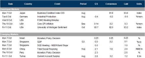 Key Events This Week: Trade Talks And Central Banks
