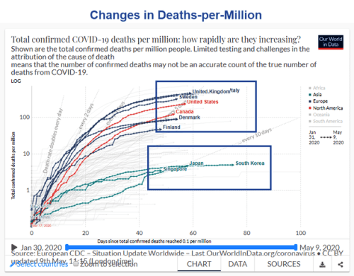 Более 1 на 1000 человек, живущих в Нью-Йорке / Нью-Джерси, умирают от COVID-19 3