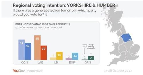 UK Election Math: What Are The Odds Of A Hung Parliament?
