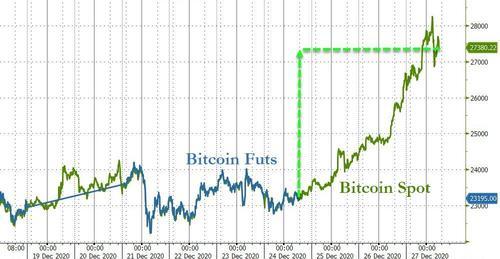 Perché il recente China FUD è rialzista per Bitcoin