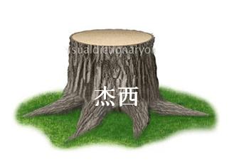 王朝画像为杰西的树桩 - 大卫之父
