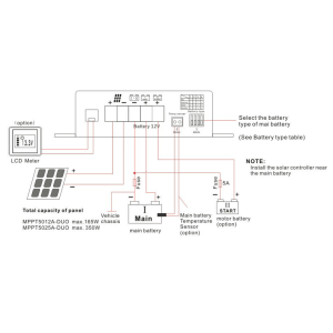 rv solar charge controller mppt