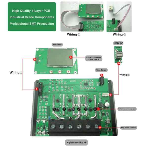 Solar Charge Controller LMS