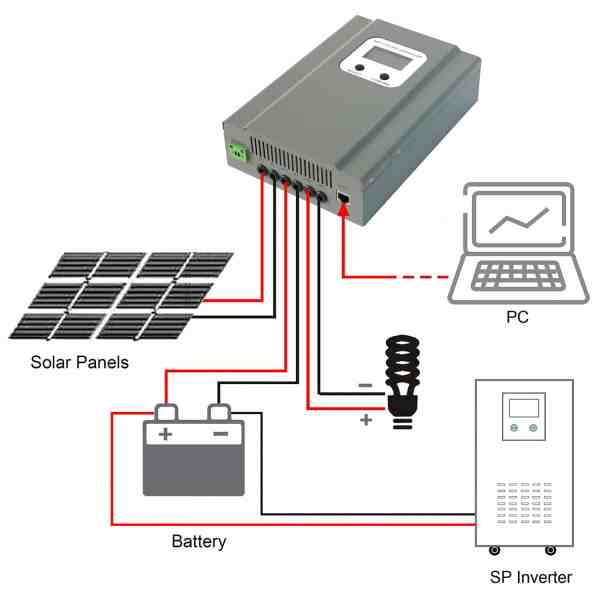 MPPT Solar Charge Controller 48V 40A 1