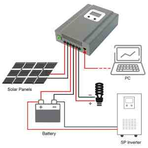 MPPT Solar Charge Controller 48V 40A 13