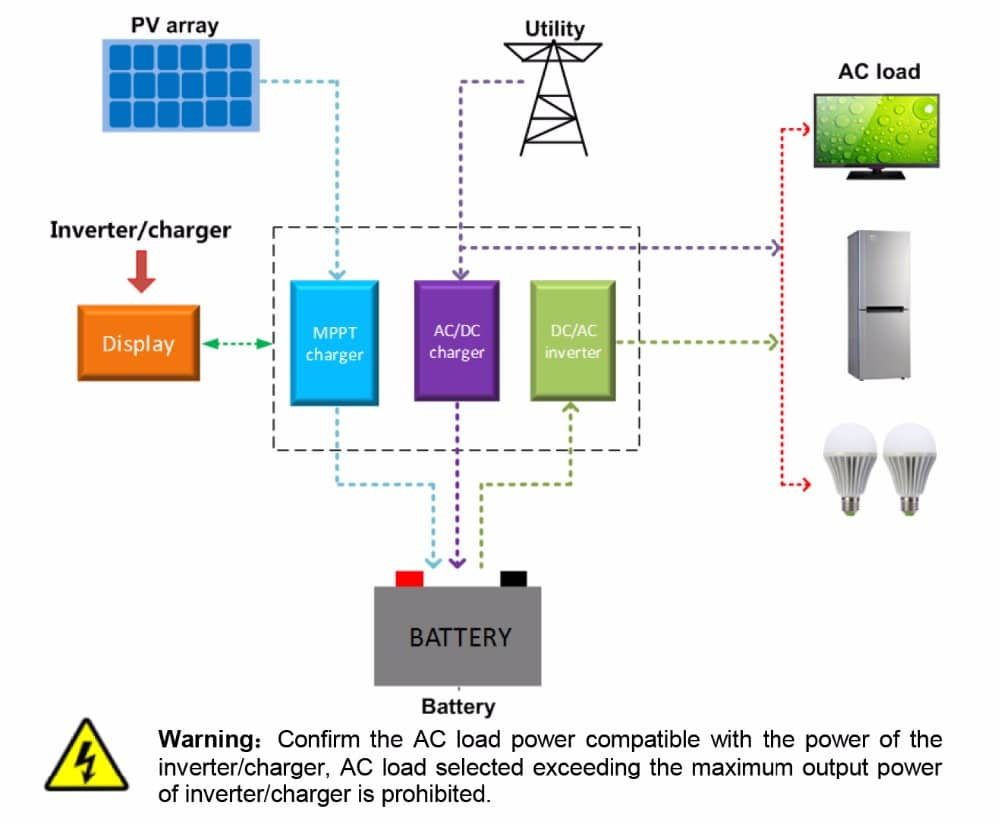 inverter charger wiring diagram epever upower inverter charger  2 in 1  powerful solar marine inverter charger wiring diagram epever upower inverter charger  2 in 1
