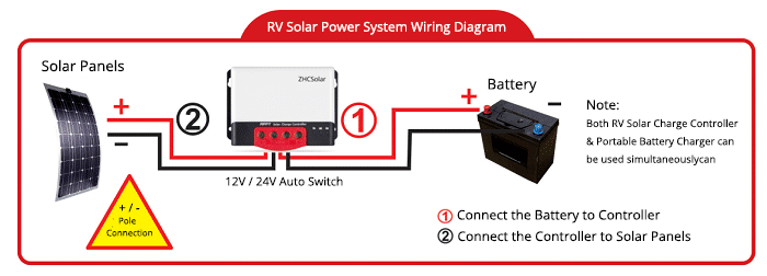 RV Solar Power System Wiring Diagram Zhcsolar
