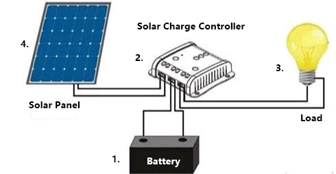 Solar Panel Charge Controller Wiring Diagram Best Guide