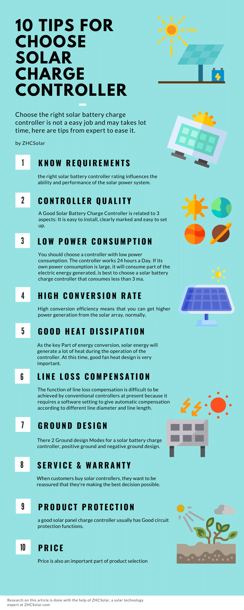 10 Tips for choose Solar Charge Controller10 Tips for choose Solar Charge Controller