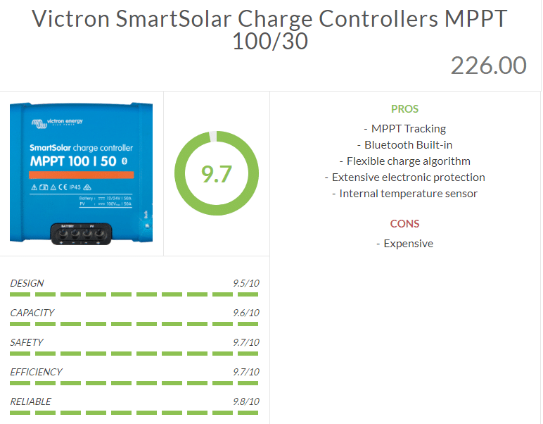 Victron SmartSolar Charge Controllers MPPT 100/30