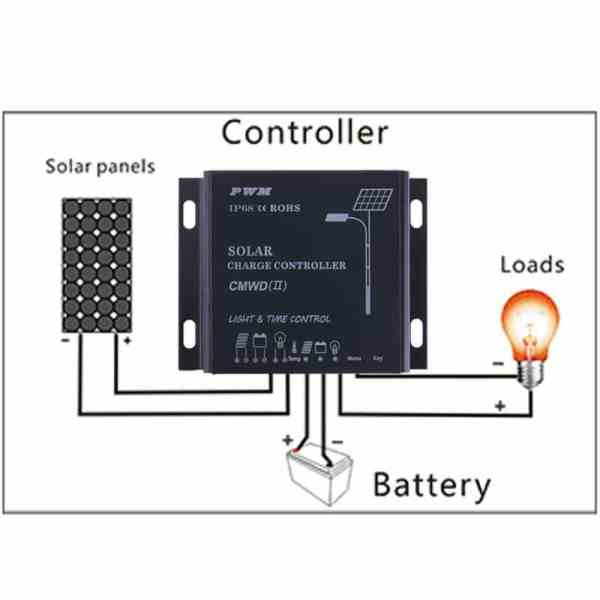 Waterproof IP68 LED 10A/20A PWM Solar Panel Charge Regulator Controller 12-24V Auto Switch Timer with Auto,Manua,Debug Mode 1