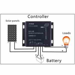 Waterproof IP68 LED 10A/20A PWM Solar Panel Charge Regulator Controller 12-24V Auto Switch Timer with Auto,Manua,Debug Mode 4