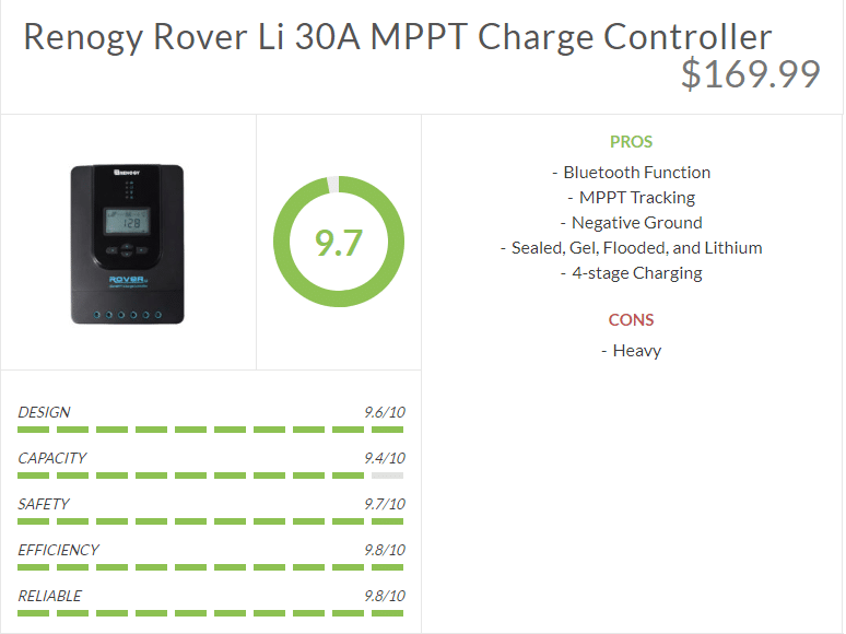 rover li 30a mppt solar charge controller review