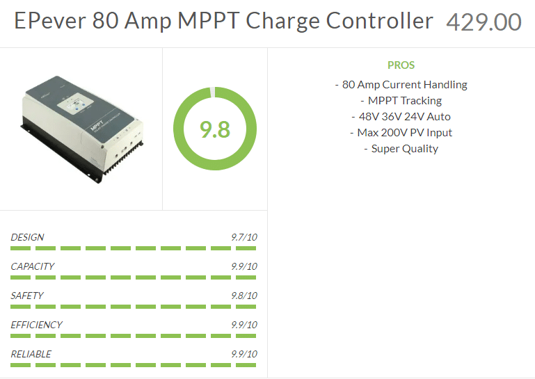 Epever 80 amp mppt charge controller review