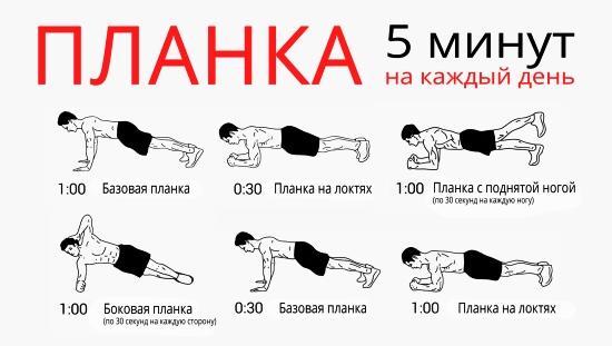 самые эффективные упражнения для жиросжигания