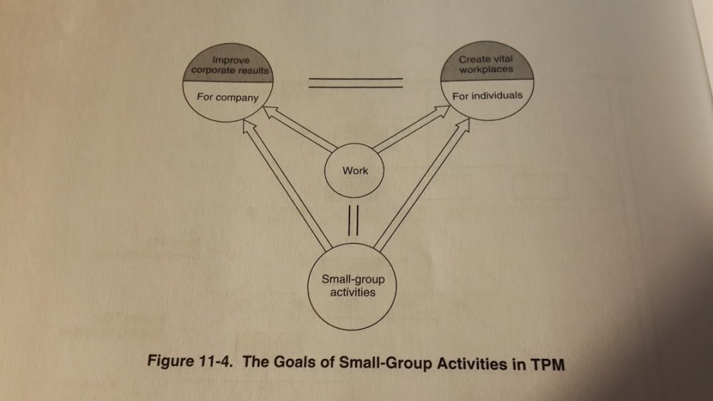 TPM Book. 11.  TPM Small-Group Activities (3/4)