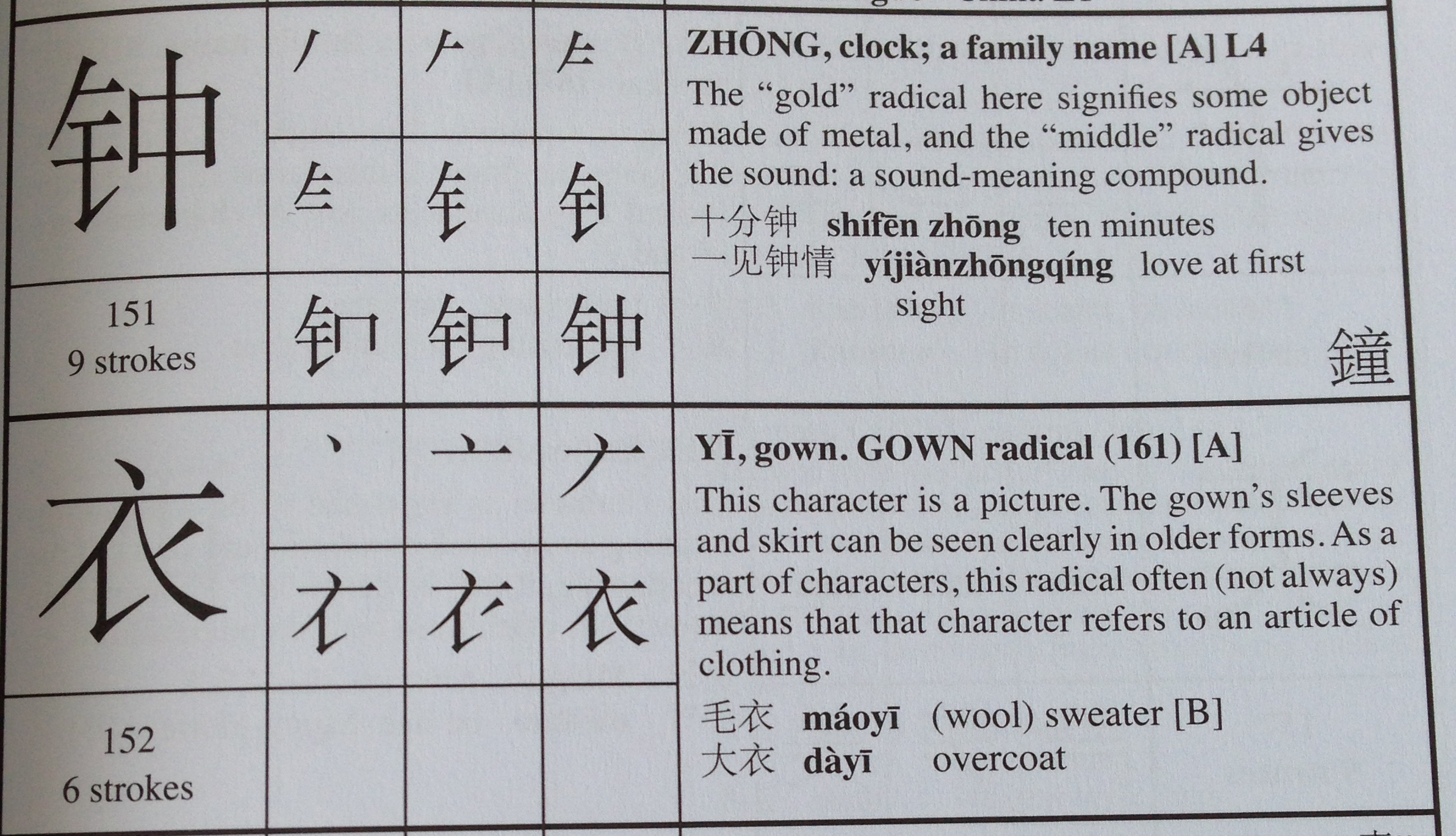Learn Chinese Characters Gallery